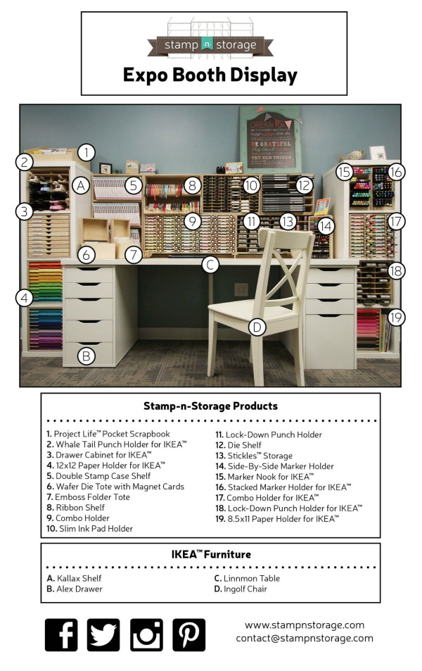 Some Of Our S Even Are Built To Fit Inside The Ikea Kallax Take A Look See This Example Craft Storage Solutions That Could Work For You